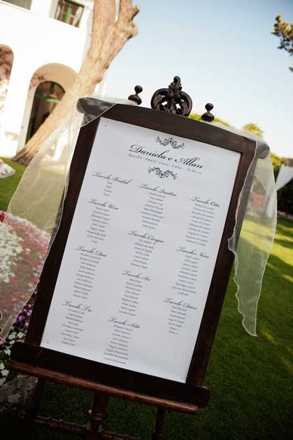 Seating plan for Ravello wedding at Villa Eva