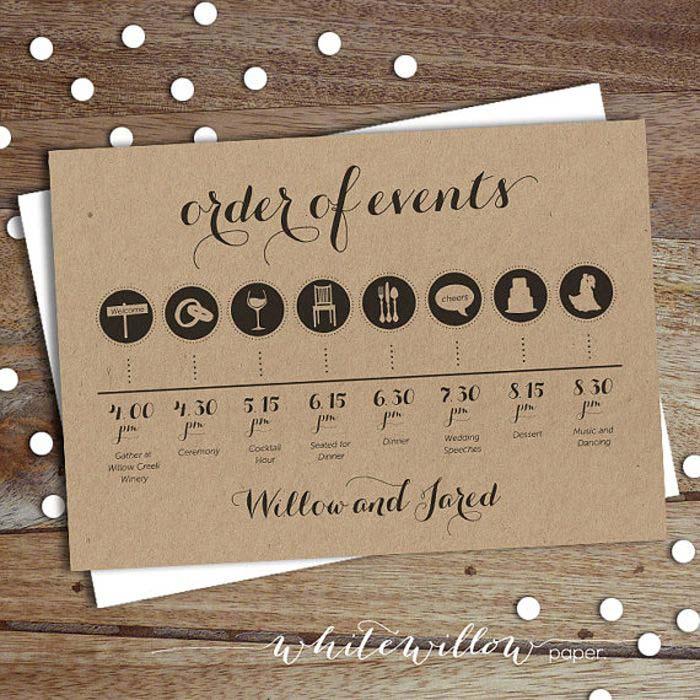 Wedding Invitation Timeline: Wedding Planning Checklist: 1 Week Before