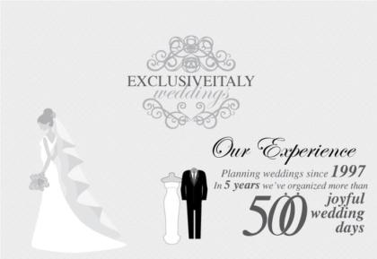 EIW Wedding Infographic